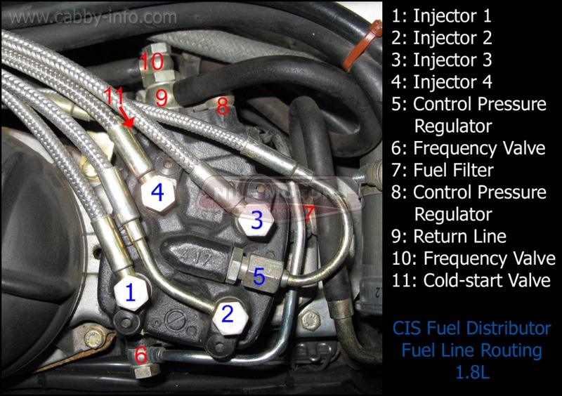 vw touareg wiring diagrams  vw  free engine image for user